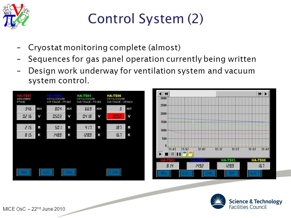 MICE OsC – 22 nd June 2010 Control System (2) –Cryostat monitoring complete (almost) –Sequences for gas panel operation currently being written –Design work underway for ventilation system and vacuum system control.
