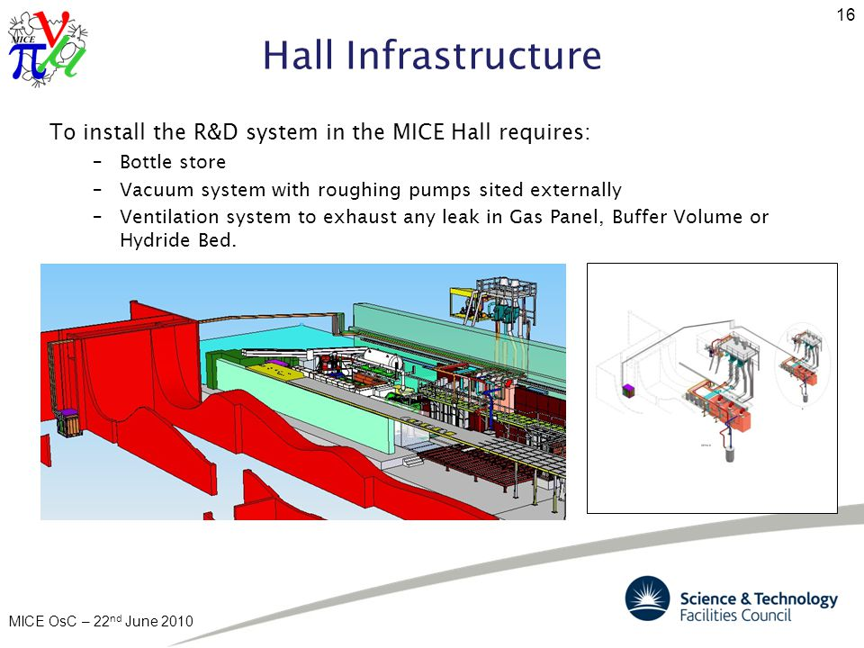 MICE OsC – 22 nd June 2010 Hall Infrastructure To install the R&D system in the MICE Hall requires: –Bottle store –Vacuum system with roughing pumps sited externally –Ventilation system to exhaust any leak in Gas Panel, Buffer Volume or Hydride Bed.