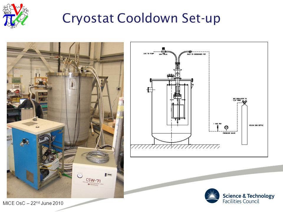 MICE OsC – 22 nd June 2010 Cryostat Cooldown Set-up