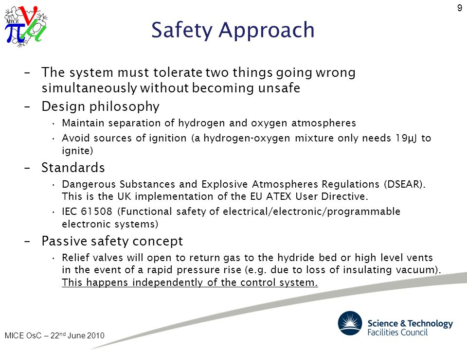 MICE OsC – 22 nd June 2010 Safety Approach –The system must tolerate two things going wrong simultaneously without becoming unsafe –Design philosophy Maintain separation of hydrogen and oxygen atmospheres Avoid sources of ignition (a hydrogen-oxygen mixture only needs 19µJ to ignite) –Standards Dangerous Substances and Explosive Atmospheres Regulations (DSEAR).