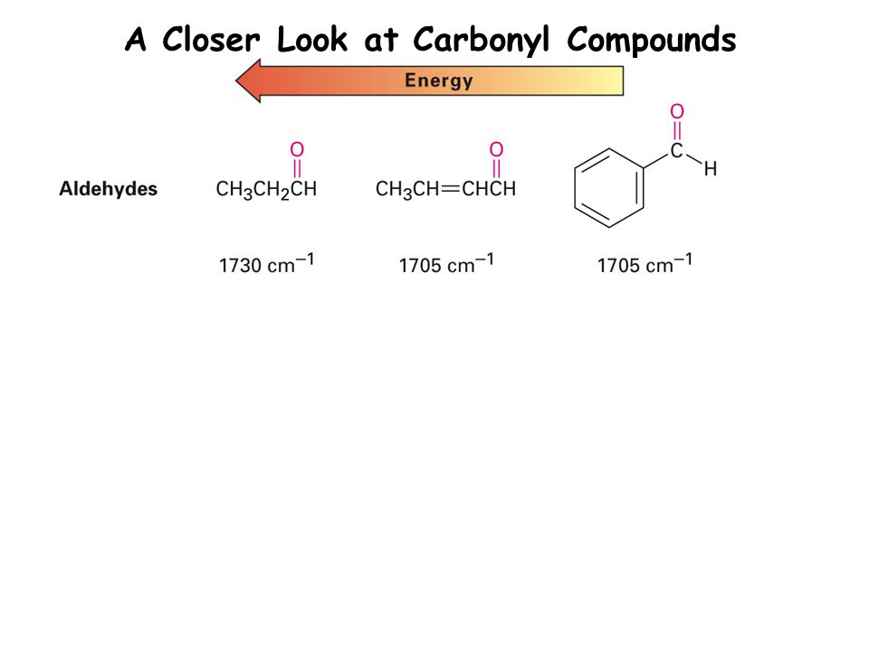 A Closer Look at Carbonyl Compounds