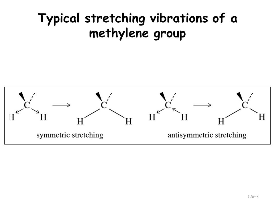 Typical stretching vibrations of a methylene group 12a–8
