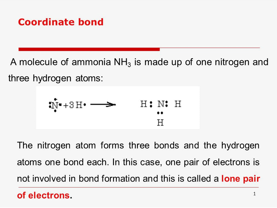 1 A molecule of ammonia NH 3 is made up of one nitrogen and three hydrogen atoms: Coordinate bond The nitrogen atom forms three bonds and the hydrogen
