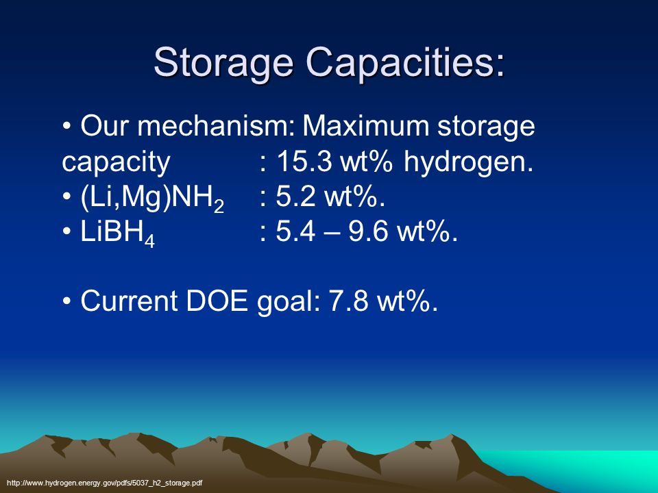 Storage Capacities: Our mechanism: Maximum storage capacity: 15.3 wt% hydrogen.