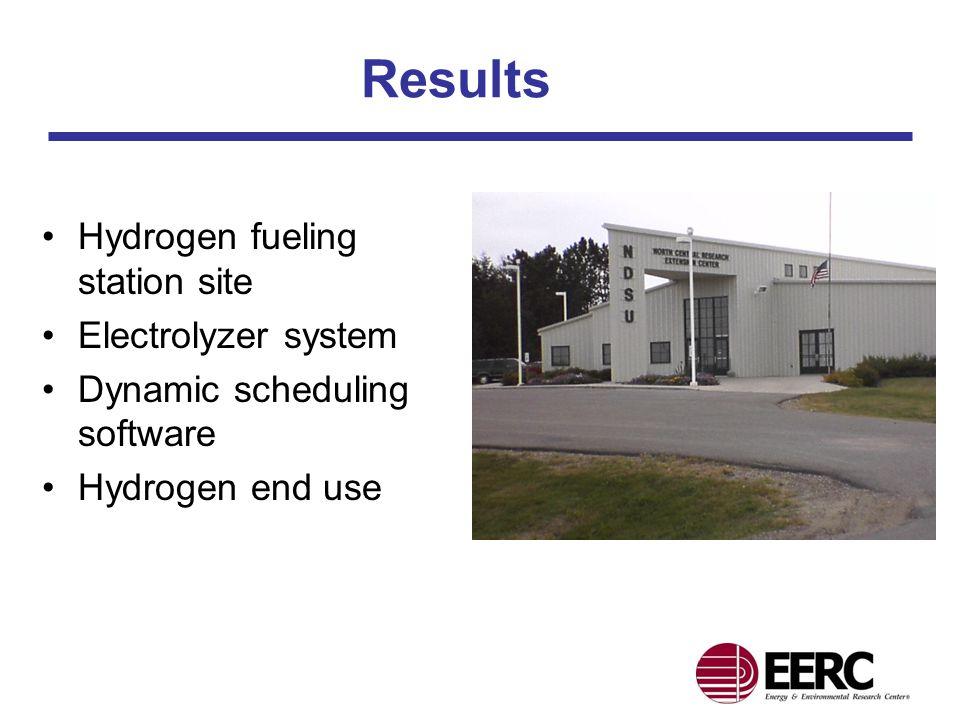 Results Hydrogen fueling station site Electrolyzer system Dynamic scheduling software Hydrogen end use