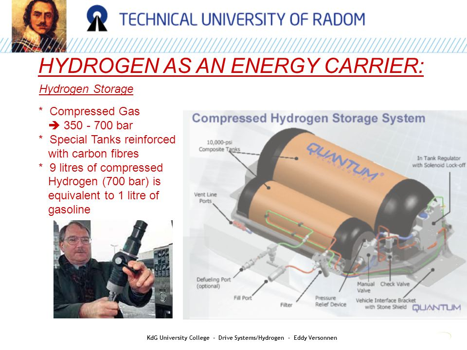 HYDROGEN AS AN ENERGY CARRIER: Hydrogen Storage * Compressed Gas  350 - 700 bar * Special Tanks reinforced with carbon fibres * 9 litres of compresse