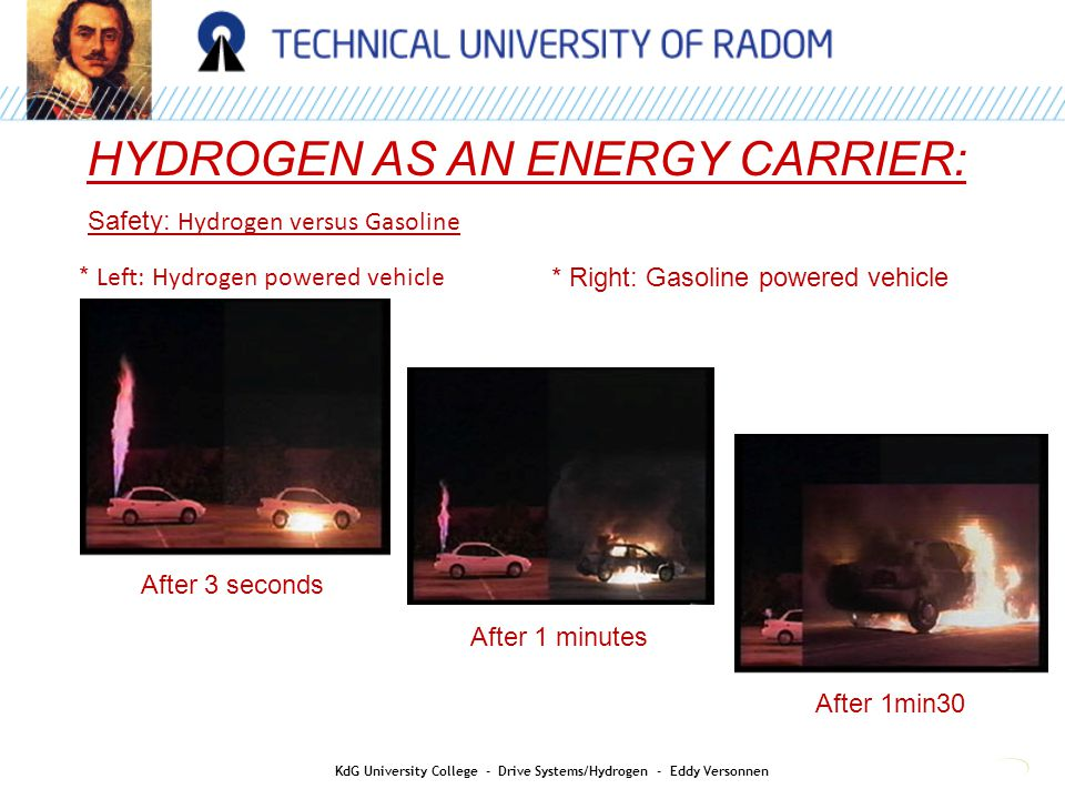 HYDROGEN AS AN ENERGY CARRIER: KdG University College - Drive Systems/Hydrogen - Eddy Versonnen Safety: Hydrogen versus Gasoline * Left: Hydrogen powered vehicle After 3 seconds After 1 minutes After 1min30 * Right: Gasoline powered vehicle
