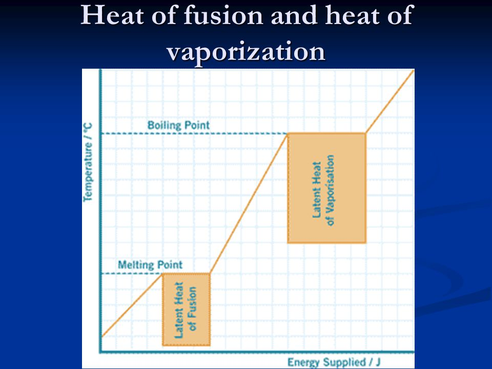 Heat of fusion and heat of vaporization