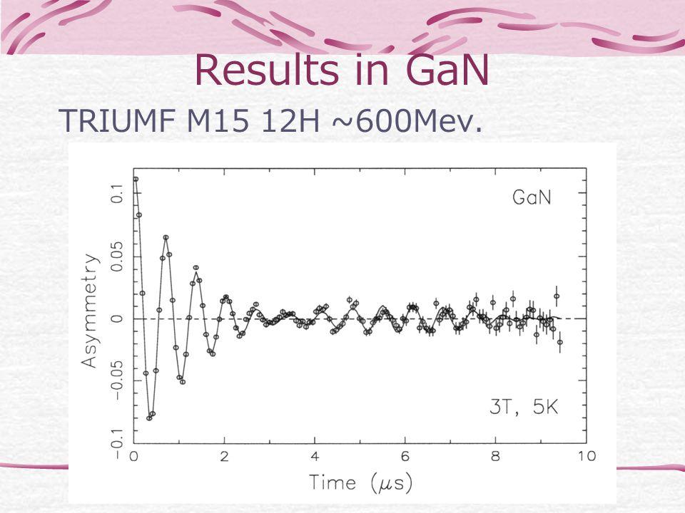Results in GaN TRIUMF M15 12H ~600Mev.