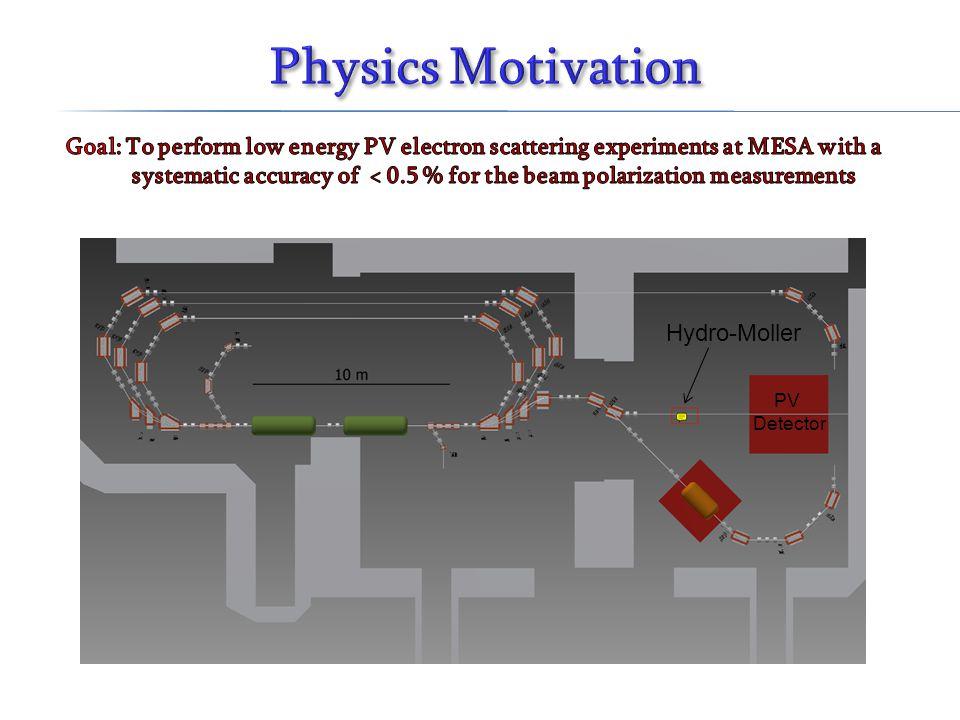 Hydro-Moller PV Detector