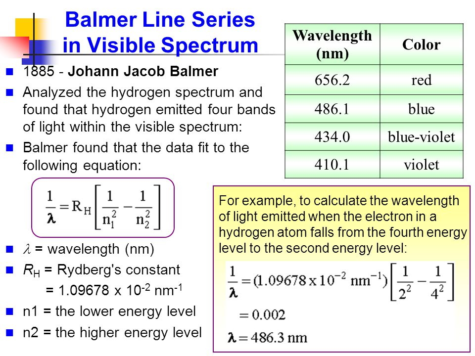 Balmer Line Series in Visible Spectrum 1885 - Johann Jacob Balmer Analyzed the hydrogen spectrum and found that hydrogen emitted four bands of light w