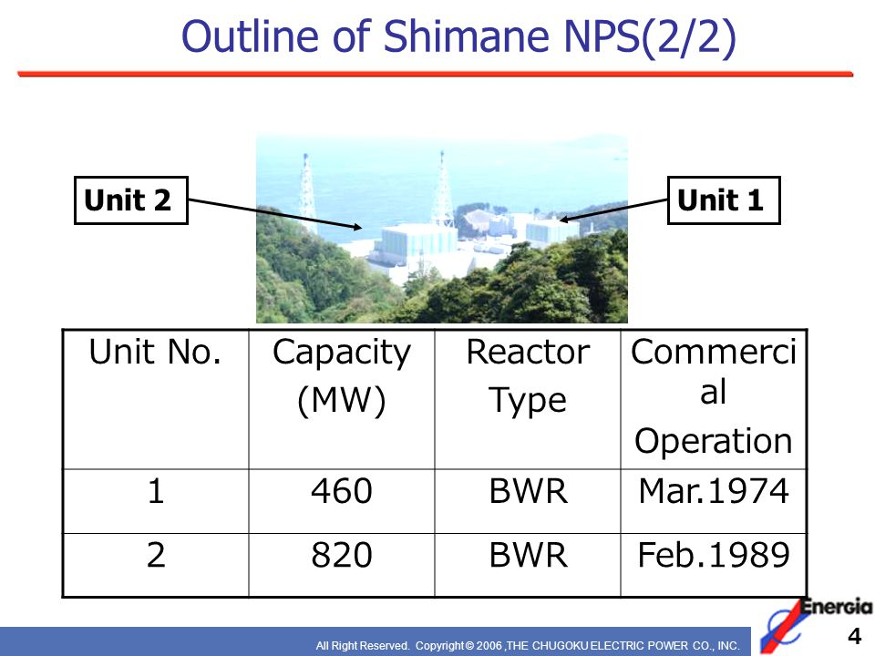 All Right Reserved. Copyright © 2006,THE CHUGOKU ELECTRIC POWER CO., INC. Outline of Shimane NPS(2/2) Unit No.Capacity (MW) Reactor Type Commerci al O