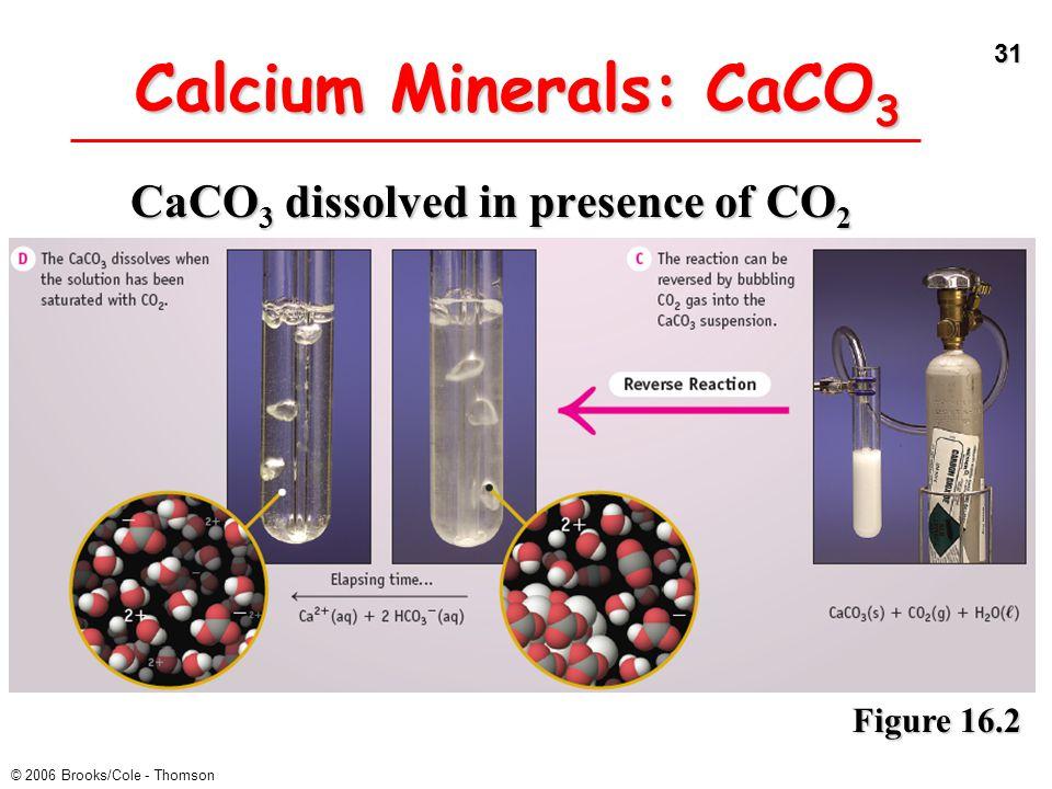 31 © 2006 Brooks/Cole - Thomson Calcium Minerals: CaCO 3 CaCO 3 dissolved in presence of CO 2 Figure 16.2
