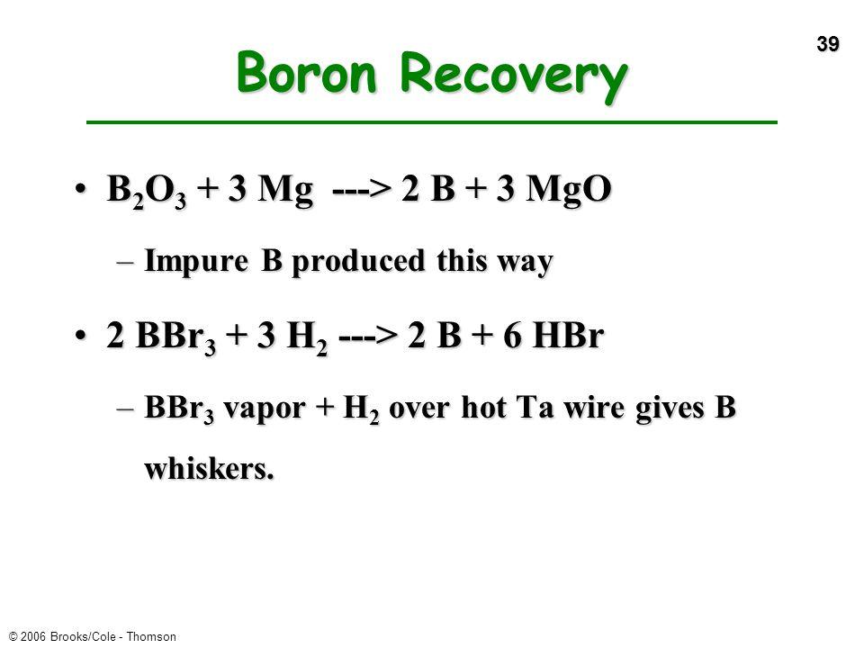 39 © 2006 Brooks/Cole - Thomson Boron Recovery B 2 O 3 + 3 Mg ---> 2 B + 3 MgOB 2 O 3 + 3 Mg ---> 2 B + 3 MgO –Impure B produced this way 2 BBr 3 + 3