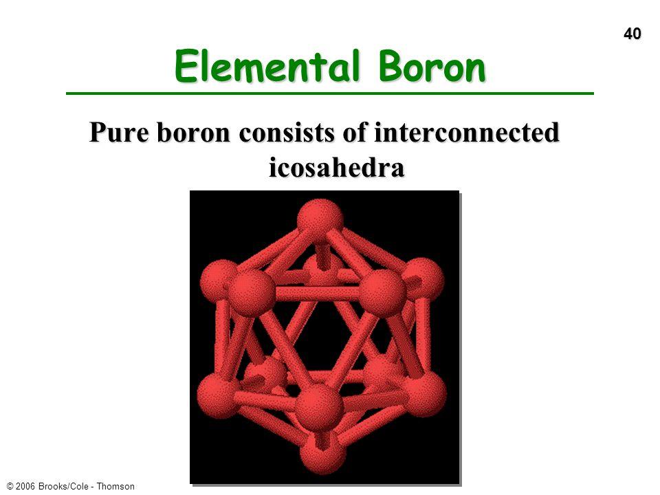 40 © 2006 Brooks/Cole - Thomson Elemental Boron Pure boron consists of interconnected icosahedra