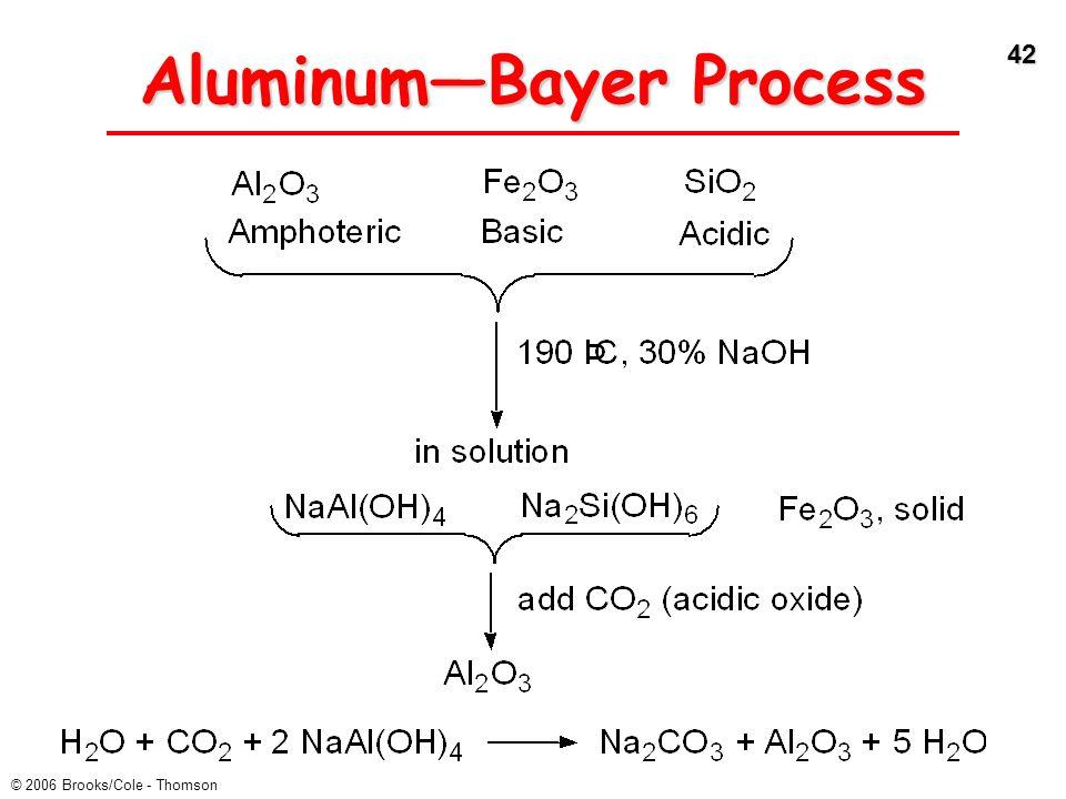 42 © 2006 Brooks/Cole - Thomson Aluminum—Bayer Process