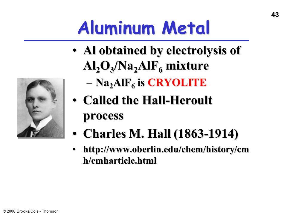 43 © 2006 Brooks/Cole - Thomson Aluminum Metal Al obtained by electrolysis of Al 2 O 3 /Na 2 AlF 6 mixtureAl obtained by electrolysis of Al 2 O 3 /Na