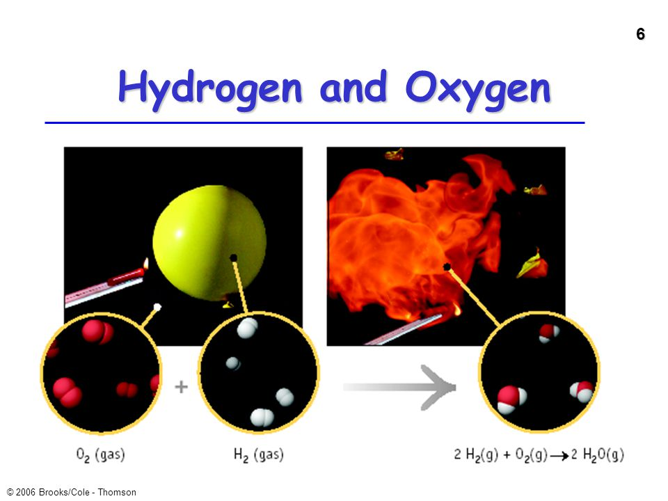 6 © 2006 Brooks/Cole - Thomson Hydrogen and Oxygen