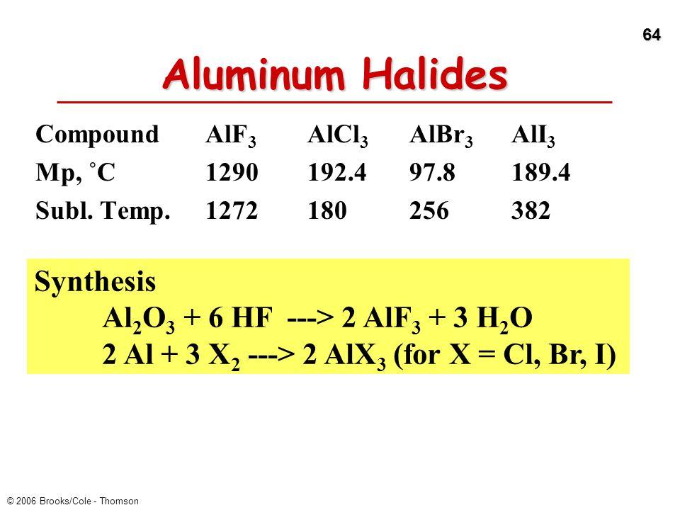 64 © 2006 Brooks/Cole - Thomson Aluminum Halides CompoundAlF 3 AlCl 3 AlBr 3 AlI 3 Mp, ˚C1290192.497.8189.4 Subl. Temp.1272180256382 Synthesis Al 2 O