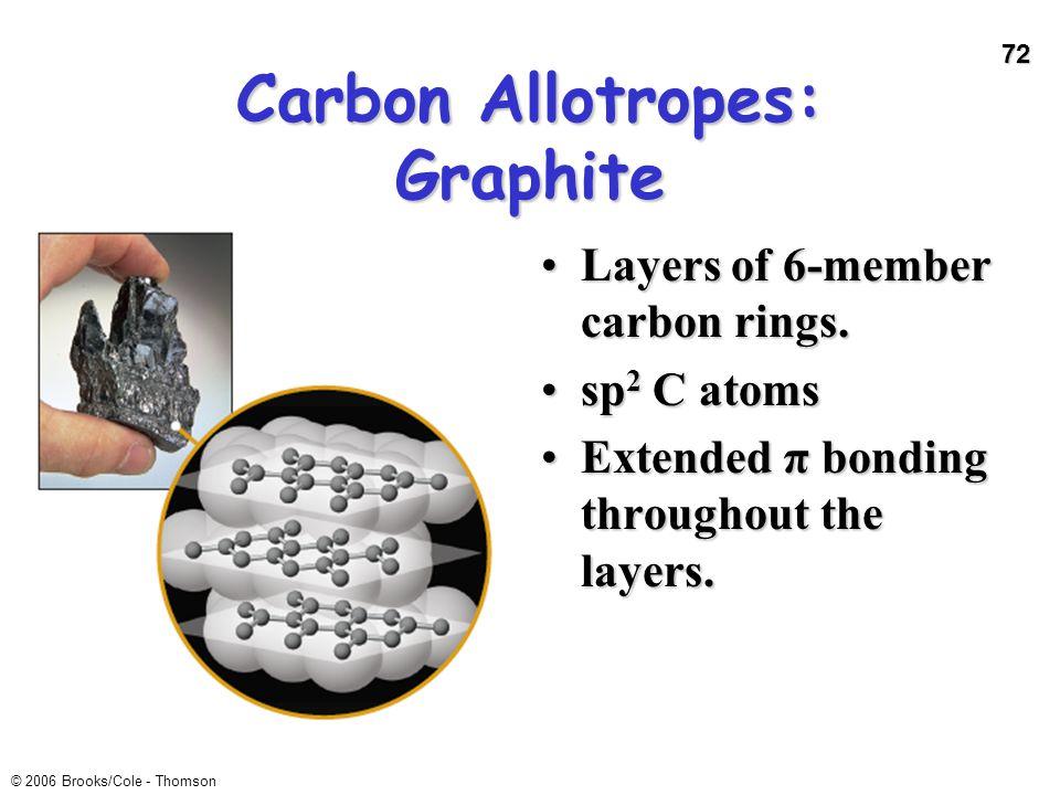 72 © 2006 Brooks/Cole - Thomson Carbon Allotropes: Graphite Layers of 6-member carbon rings.Layers of 6-member carbon rings. sp 2 C atomssp 2 C atoms