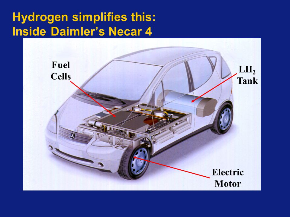 Hydrogen simplifies this: Inside Daimler's Necar 4 LH 2 Tank Fuel Cells Electric Motor