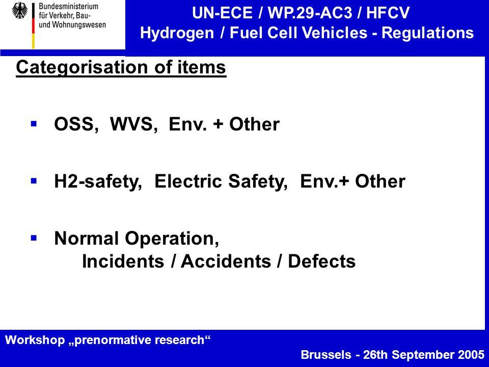 "UN-ECE / WP.29-AC3 / HFCV Hydrogen / Fuel Cell Vehicles - Regulations Workshop ""prenormative research Brussels - 26th September 2005 Categorisation of items  OSS, WVS, Env."