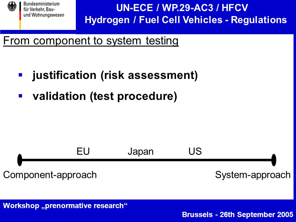"""UN-ECE / WP.29-AC3 / HFCV Hydrogen / Fuel Cell Vehicles - Regulations Workshop """"prenormative research Brussels - 26th September 2005 From component to system testing  justification (risk assessment)  validation (test procedure) EUUS Component-approachSystem-approach Japan"""
