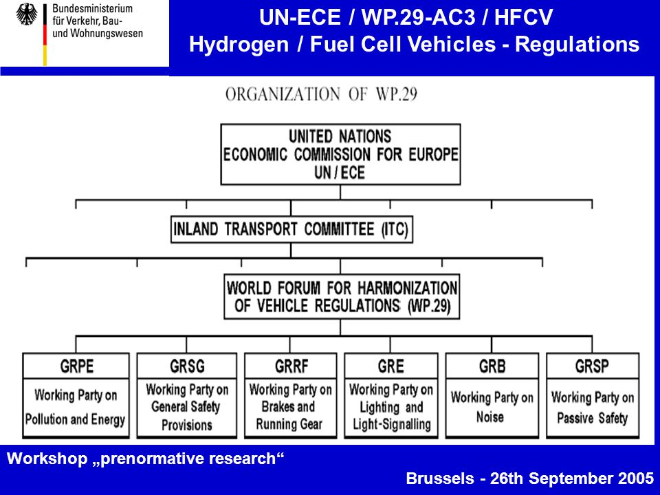 "UN-ECE / WP.29-AC3 / HFCV Hydrogen / Fuel Cell Vehicles - Regulations Workshop ""prenormative research Brussels - 26th September 2005"