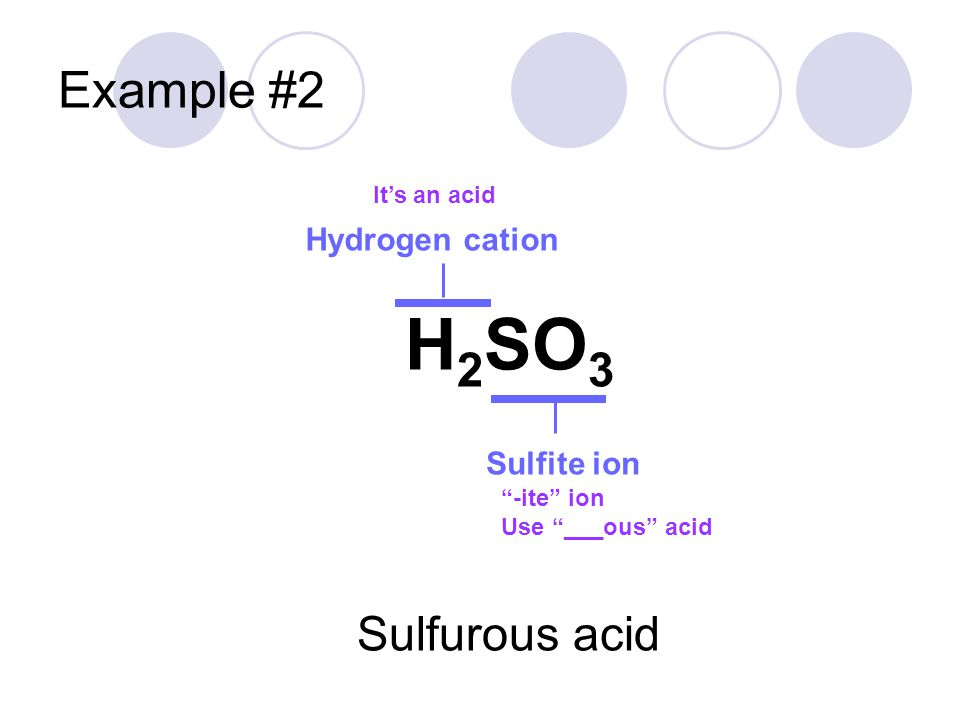 Example #2 Hydrogen cation Sulfite ion It's an acid -ite ion Use ___ous acid H 2 SO 3 Sulfurous acid