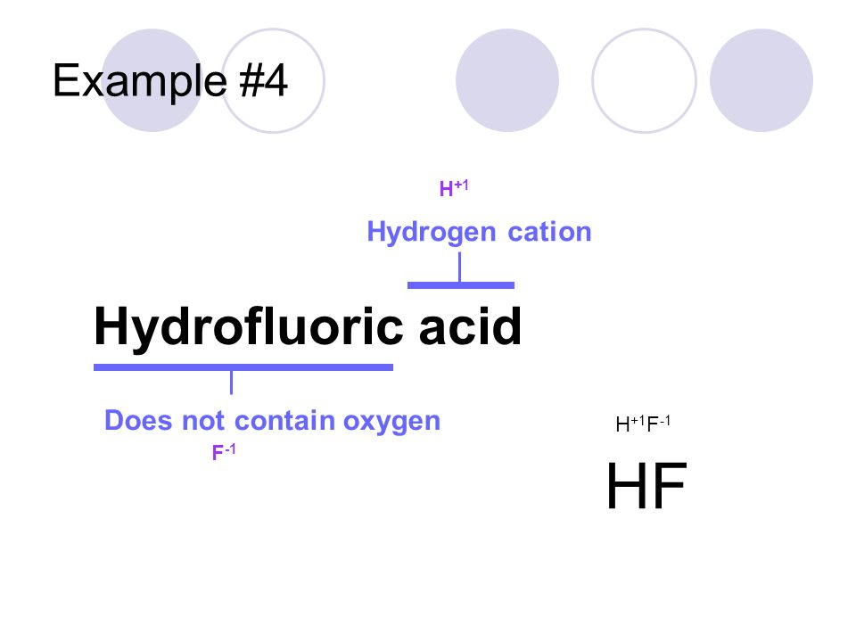 Example #4 Hydrofluoric acid Hydrogen cation Does not contain oxygen H +1 F -1 HF H +1 F -1