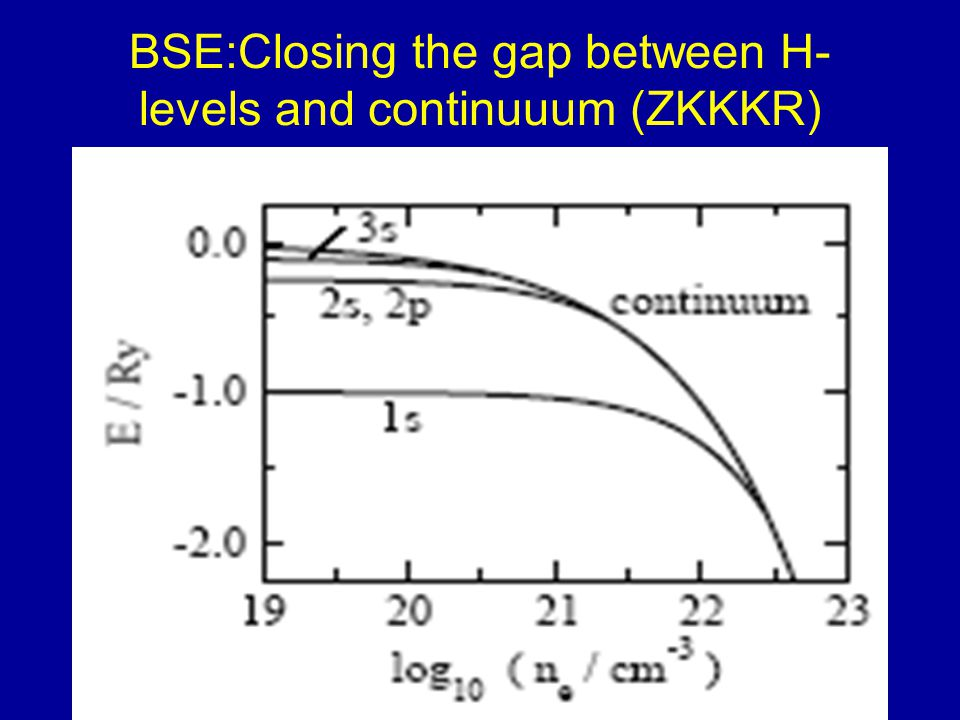 BSE:Closing the gap between H- levels and continuuum (ZKKKR)