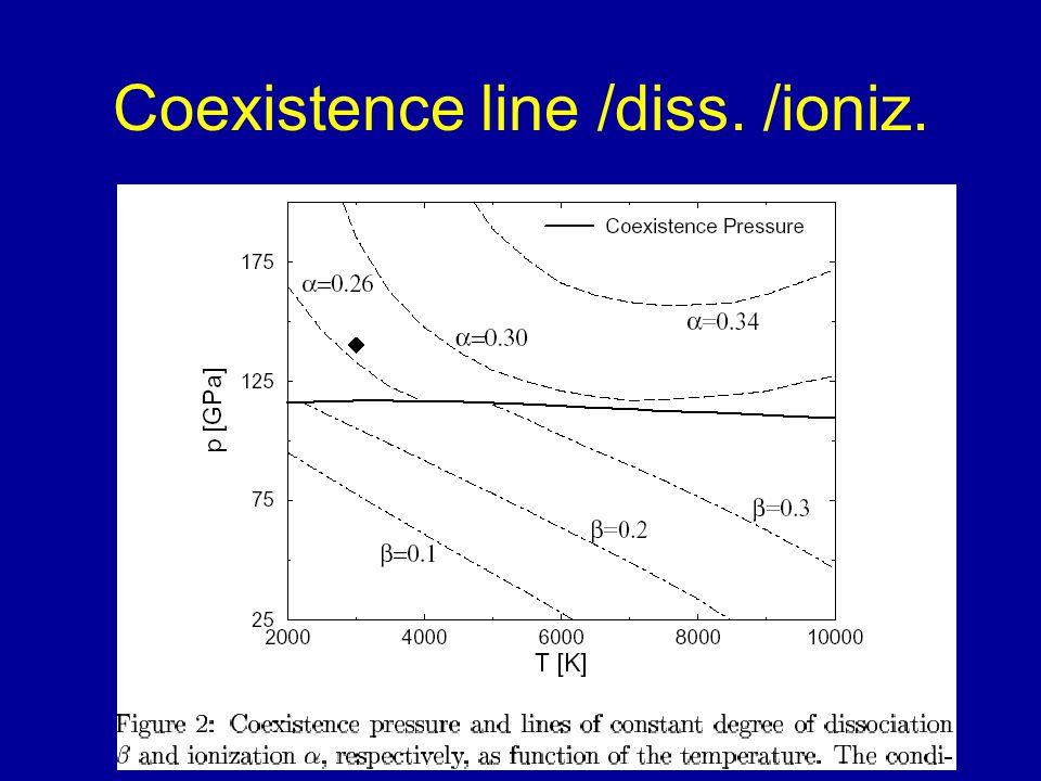 Coexistence line /diss. /ioniz.