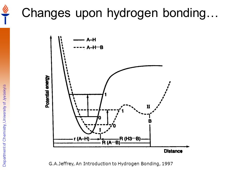 Department of Chemistry, University of Jyväskylä G.A.Jeffrey, An Introduction to Hydrogen Bonding, 1997 Changes upon hydrogen bonding…