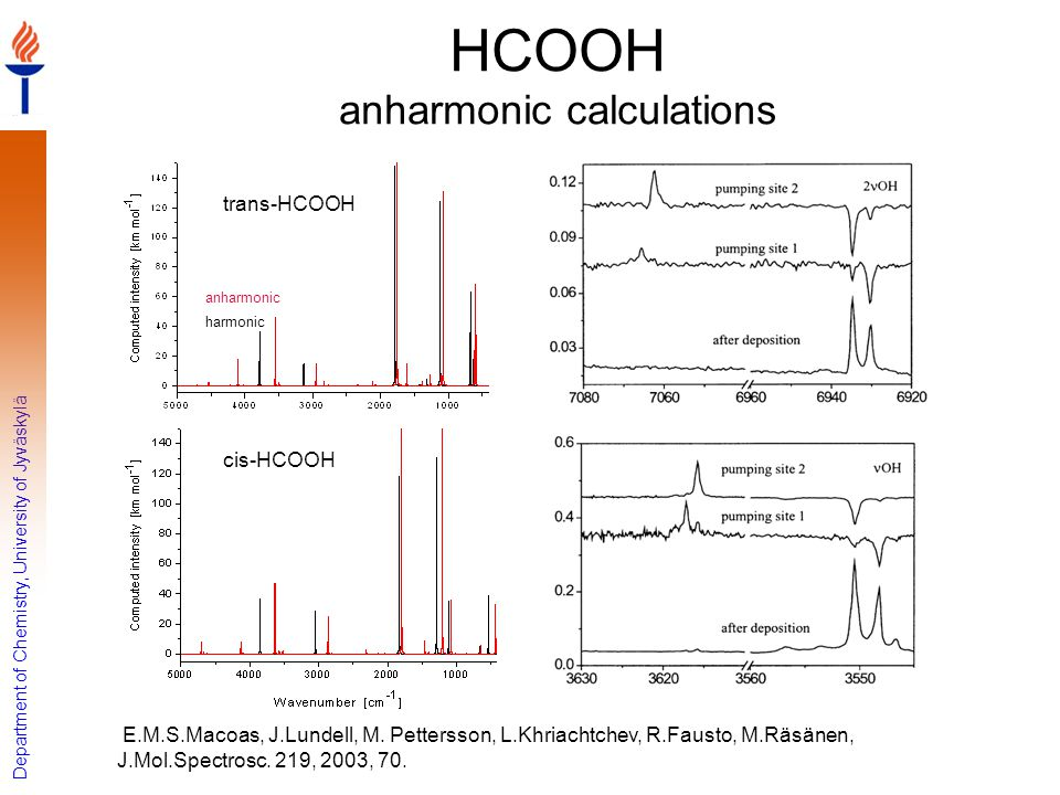 Department of Chemistry, University of Jyväskylä HCOOH anharmonic calculations E.M.S.Macoas, J.Lundell, M. Pettersson, L.Khriachtchev, R.Fausto, M.Räs