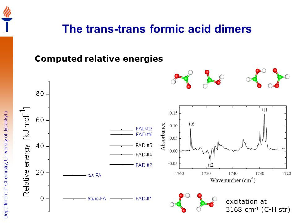 Department of Chemistry, University of Jyväskylä The trans-trans formic acid dimers Computed relative energies FAD-tt2 FAD-tt3 FAD-tt4 FAD-tt5 FAD-tc2