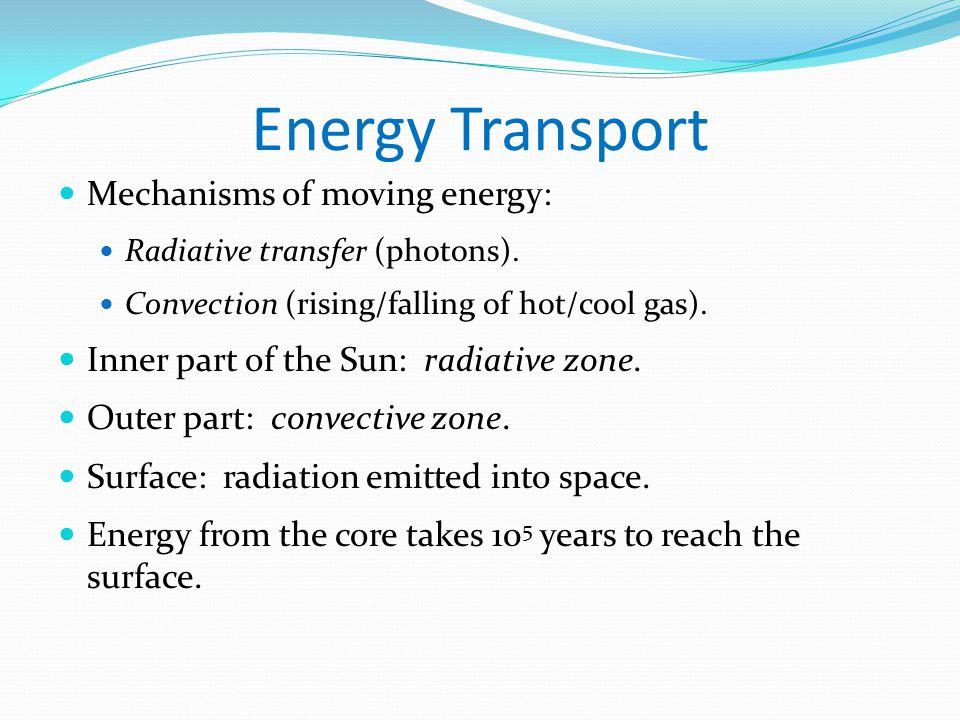 Energy Transport Mechanisms of moving energy: Radiative transfer (photons).