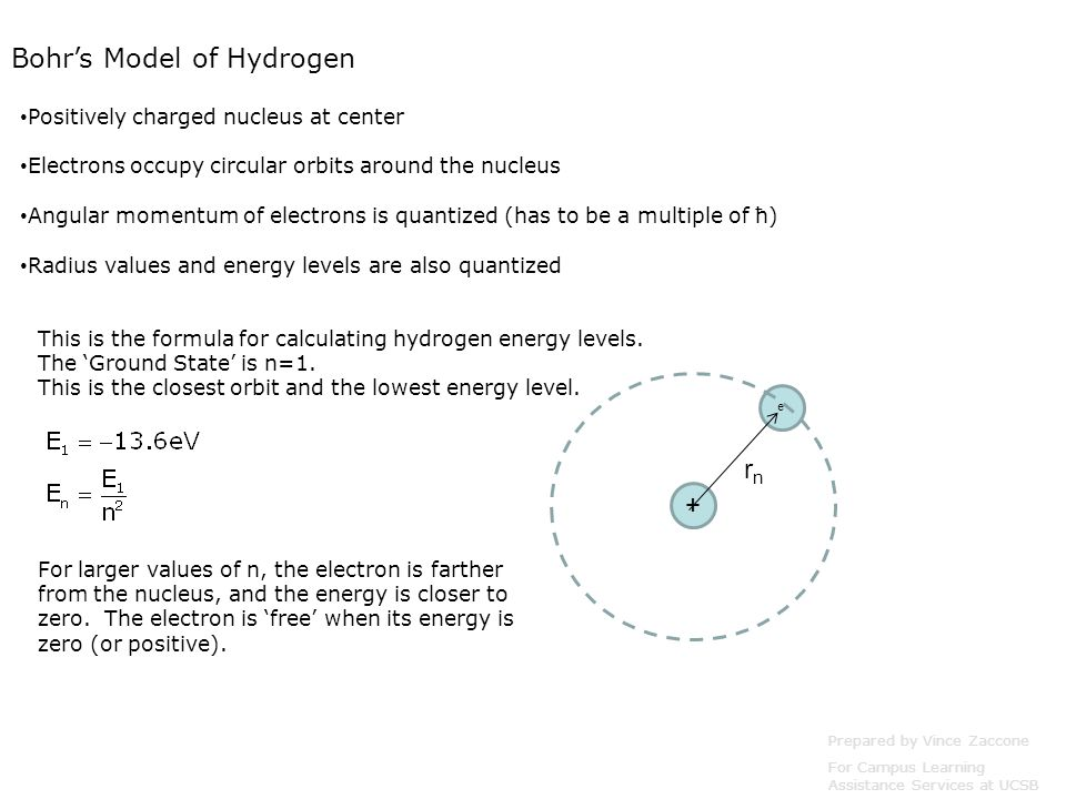 Prepared by Vince Zaccone For Campus Learning Assistance Services at UCSB Example: Suppose a hydrogen atom is in its ground state.