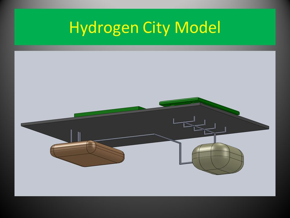 Hydrogen City Model