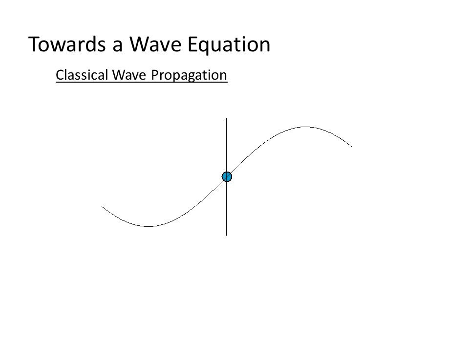 Towards a Wave Equation Classical Wave Propagation