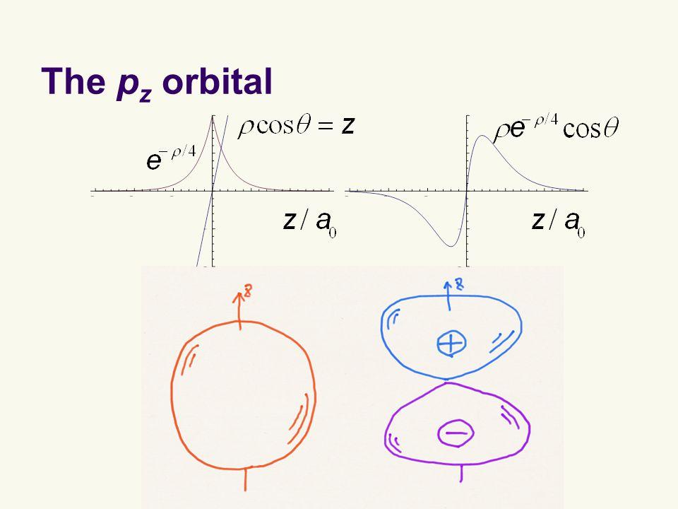 The p z orbital