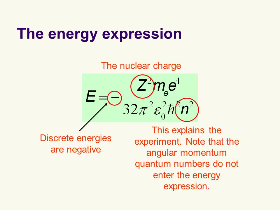 The energy expression This explains the experiment.