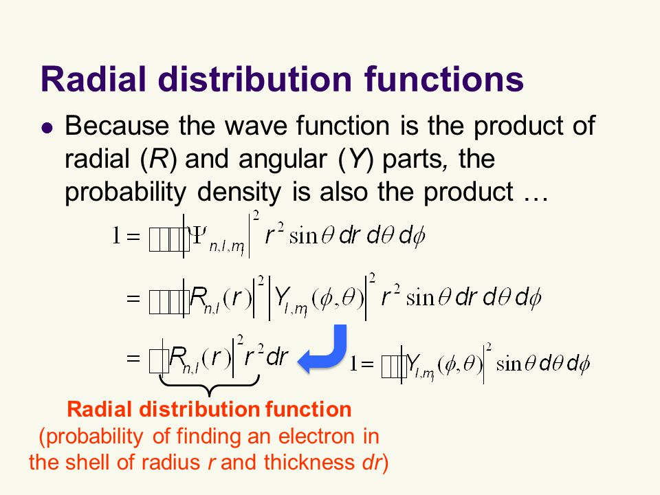 Radial distribution functions Because the wave function is the product of radial (R) and angular (Y) parts, the probability density is also the product … Radial distribution function (probability of finding an electron in the shell of radius r and thickness dr)