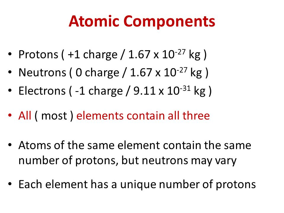 Atomic Components Protons ( +1 charge / 1.67 x 10 -27 kg ) Neutrons ( 0 charge / 1.67 x 10 -27 kg ) Electrons ( -1 charge / 9.11 x 10 -31 kg ) All ( most ) elements contain all three Atoms of the same element contain the same number of protons, but neutrons may vary Each element has a unique number of protons