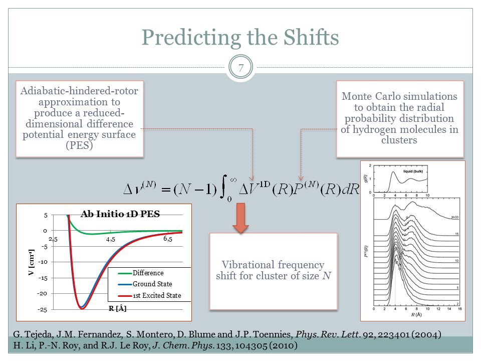 Predicting the Shifts Adiabatic-hindered-rotor approximation to produce a reduced- dimensional difference potential energy surface (PES) Monte Carlo simulations to obtain the radial probability distribution of hydrogen molecules in clusters Vibrational frequency shift for cluster of size N G.
