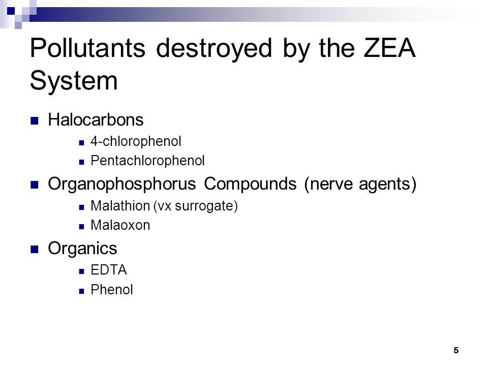 5 Pollutants destroyed by the ZEA System Halocarbons 4-chlorophenol Pentachlorophenol Organophosphorus Compounds (nerve agents) Malathion (vx surrogate) Malaoxon Organics EDTA Phenol