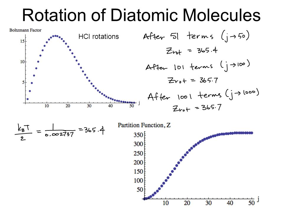 Rotation of Diatomic Molecules HCl rotations