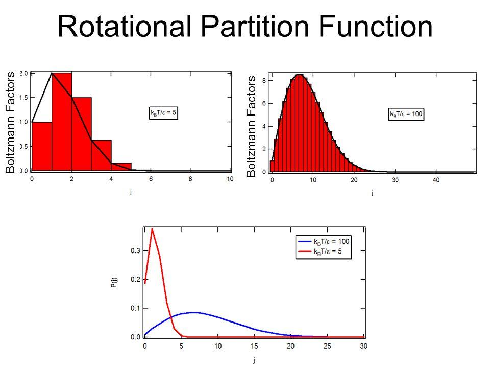 Rotational Partition Function Boltzmann Factors
