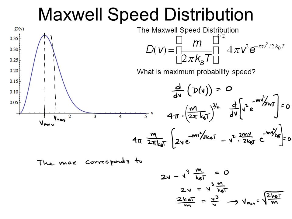 Maxwell Speed Distribution What is maximum probability speed The Maxwell Speed Distribution