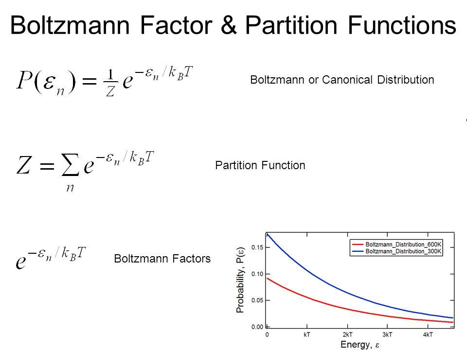Boltzmann Factor & Partition Functions Boltzmann Factors Partition Function Boltzmann or Canonical Distribution