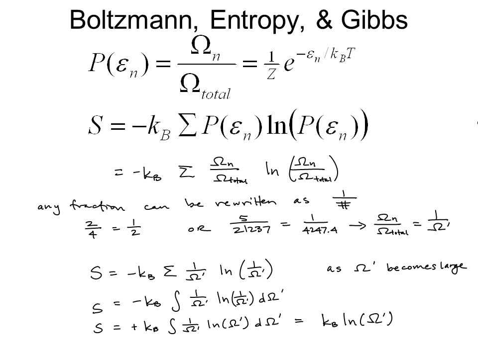 Boltzmann, Entropy, & Gibbs